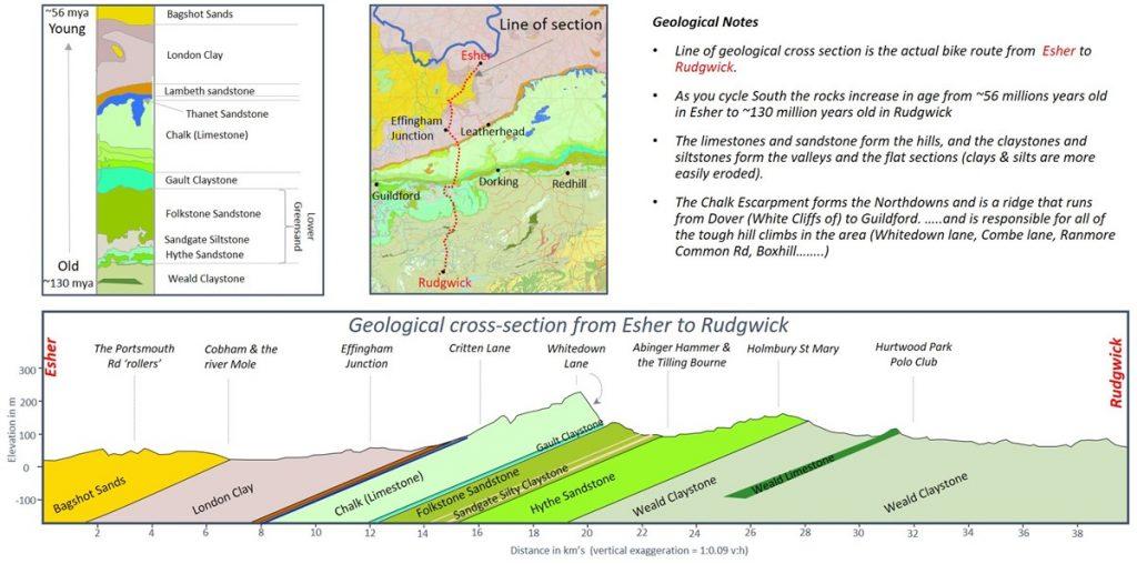 geology1-1200-x-595-1024x508