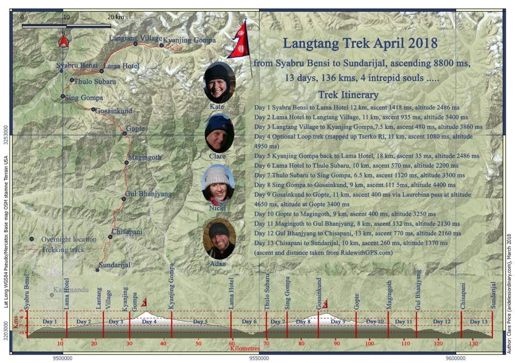 Map_langtang (1157 x 818)